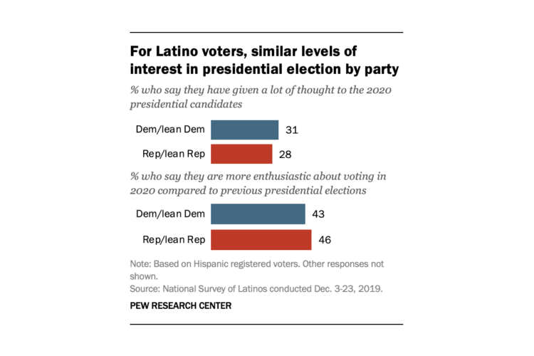 (Courtesy of Pew Research Center)