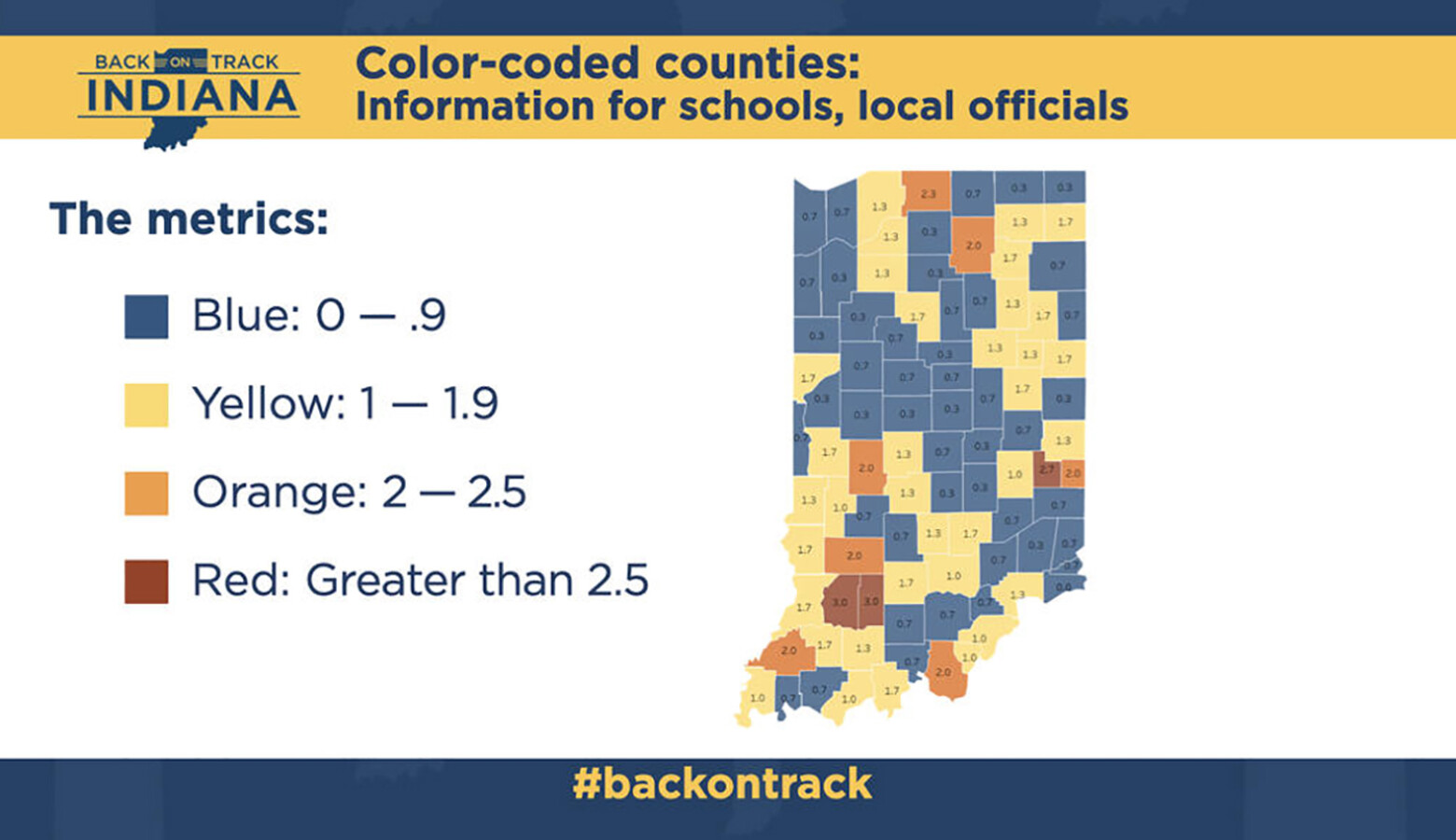 Each county will have a color – blue, yellow, orange or red – that indicates severity of COVID-19's spread. (Courtesy of the governor's office)