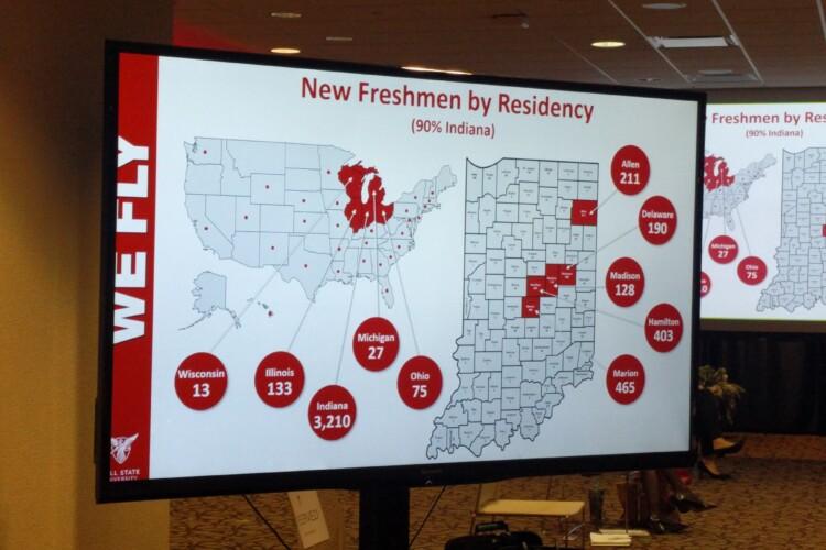 BSU Freshmen 2020