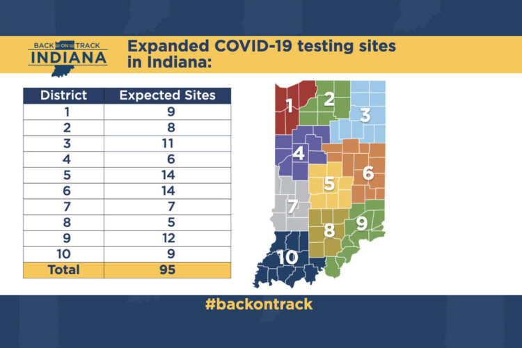 The state will provide funding to help 95 COVID-19 testing sites stay up and running for the next two years. (Courtesy of the governor's office)